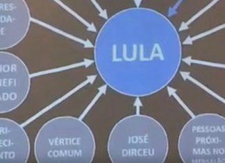 Achamos o disco que inspirou o Power Point do Lula!